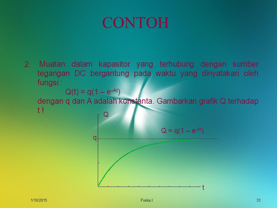 CONTOH 2. Muatan dalam kapasitor yang terhubung dengan sumber tegangan DC bergantung pada waktu yang dinyatakan oleh fungsi :