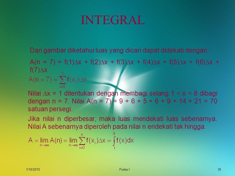 INTEGRAL Dari gambar diketahui luas yang dicari dapat didekati dengan : A(n = 7) = f(1)x + f(2)x + f(3)x + f(4)x + f(5)x + f(6)x + f(7)x.
