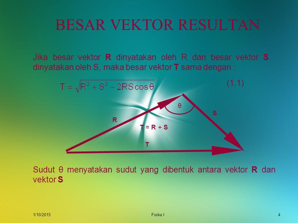 BESAR VEKTOR RESULTAN Jika besar vektor R dinyatakan oleh R dan besar vektor S dinyatakan oleh S, maka besar vektor T sama dengan :