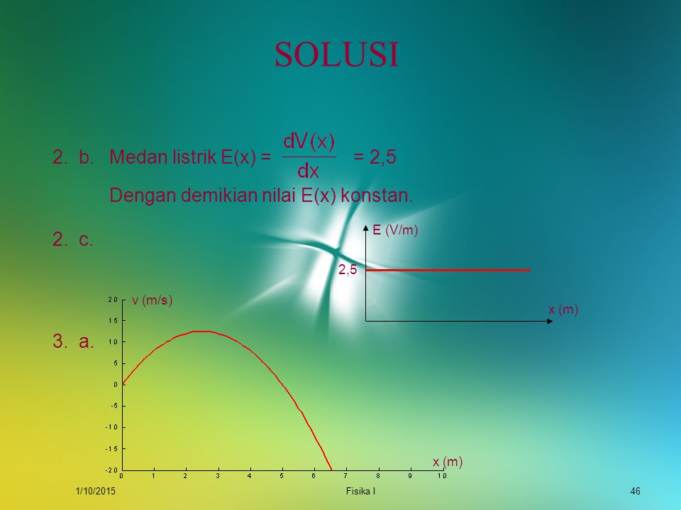 SOLUSI 2. b. Medan listrik E(x) = = 2,5