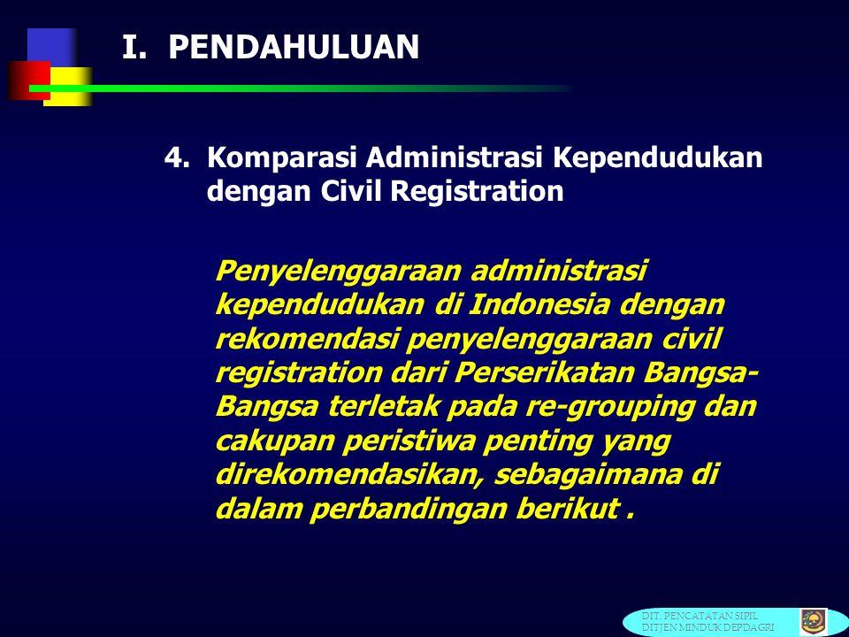 I. PENDAHULUAN Komparasi Administrasi Kependudukan dengan Civil Registration.