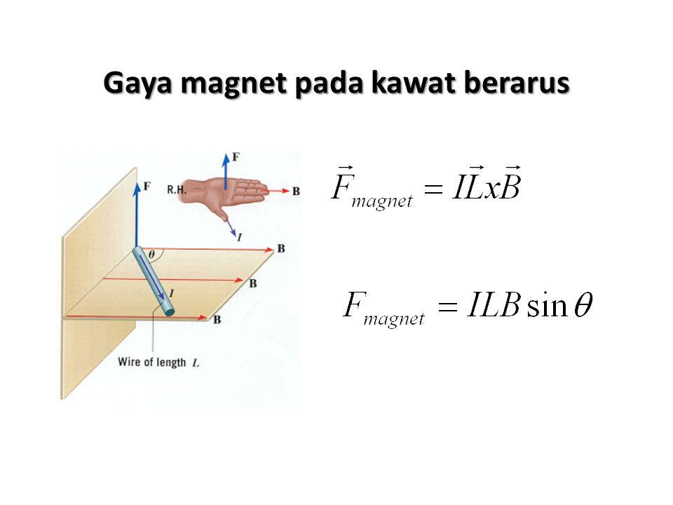 Gaya magnet pada kawat berarus