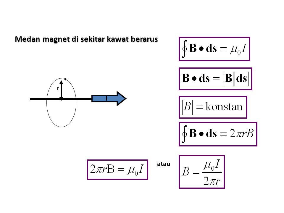 Medan magnet di sekitar kawat berarus