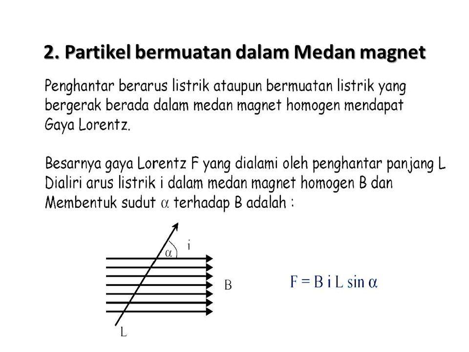 2. Partikel bermuatan dalam Medan magnet