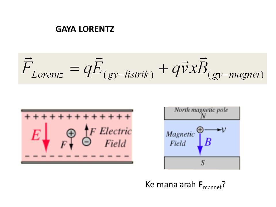 GAYA LORENTZ Ke mana arah Fmagnet