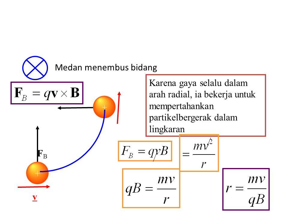 Medan menembus bidang Karena gaya selalu dalam arah radial, ia bekerja untuk mempertahankan partikelbergerak dalam lingkaran.