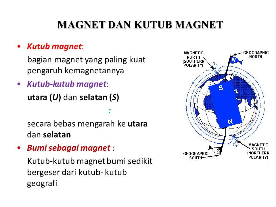 MAGNET DAN KUTUB MAGNET