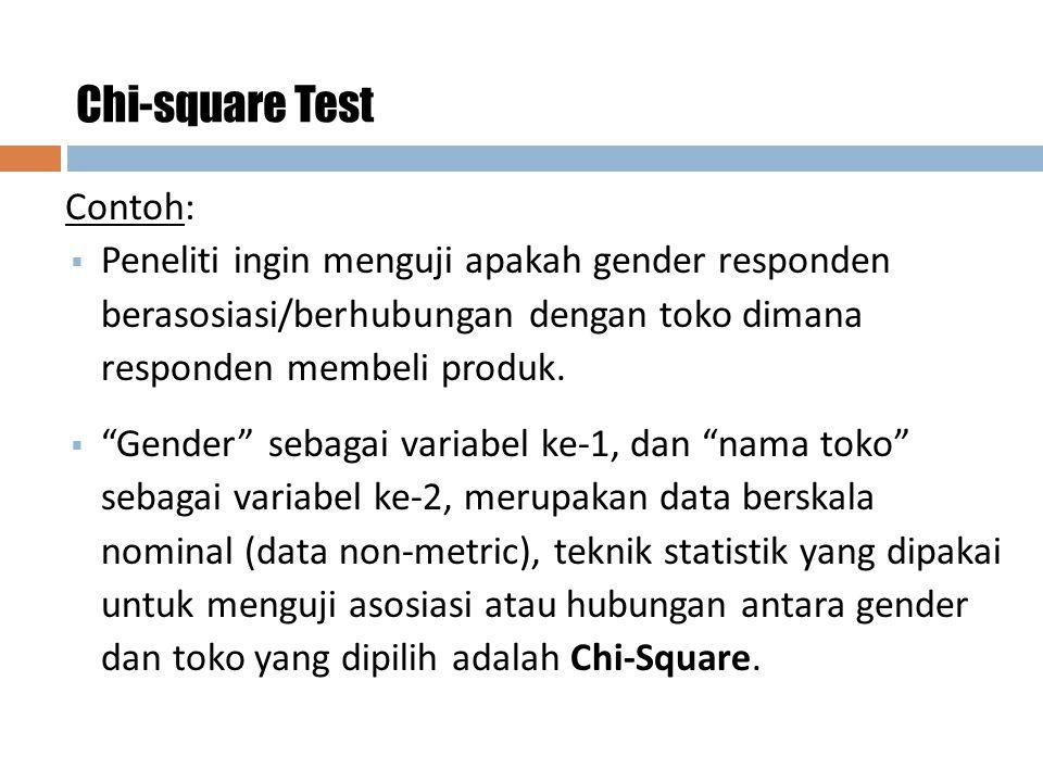 Chi-square Test Contoh: