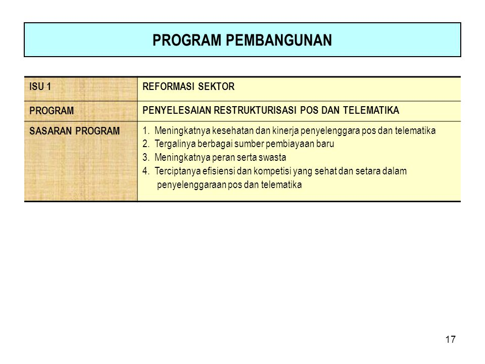 PROGRAM PEMBANGUNAN ISU 1 REFORMASI SEKTOR PROGRAM