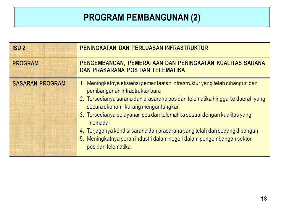 PROGRAM PEMBANGUNAN (2)