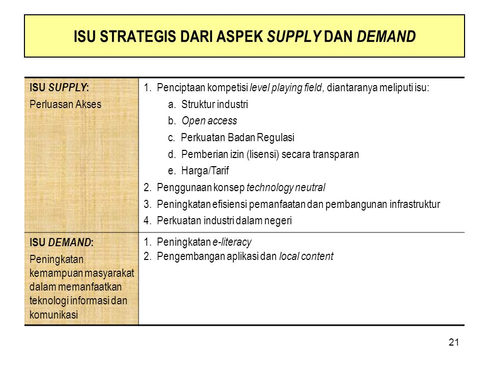 ISU STRATEGIS DARI ASPEK SUPPLY DAN DEMAND