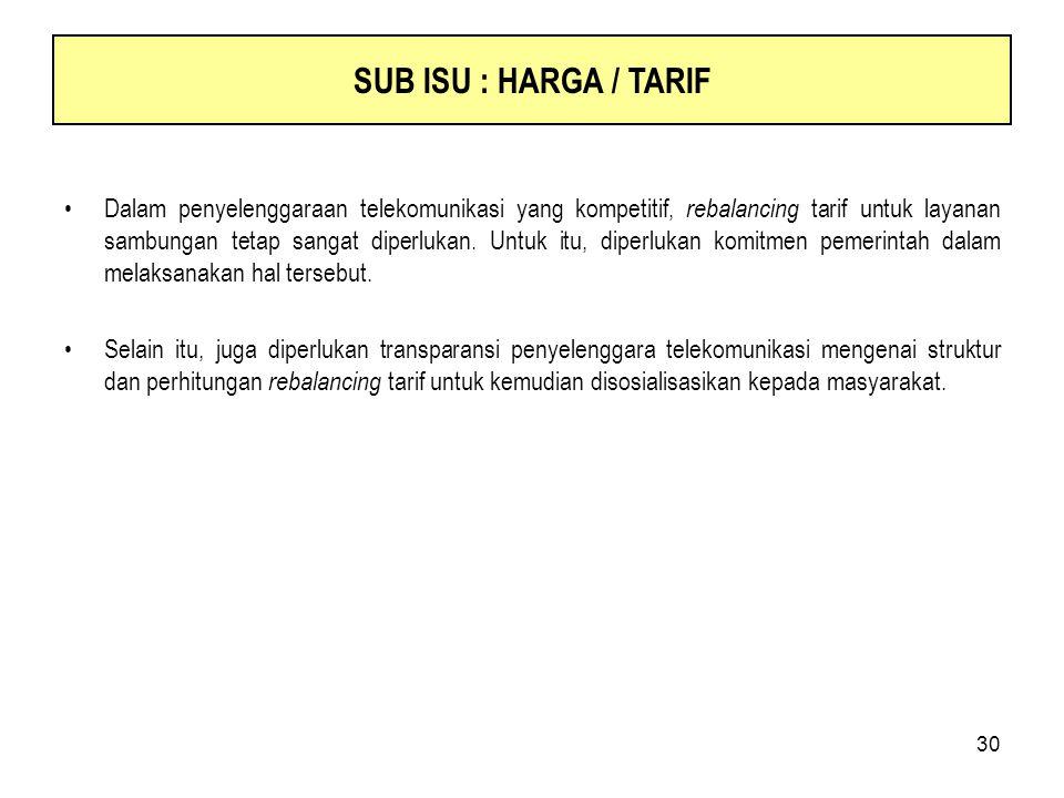 SUB ISU : HARGA / TARIF