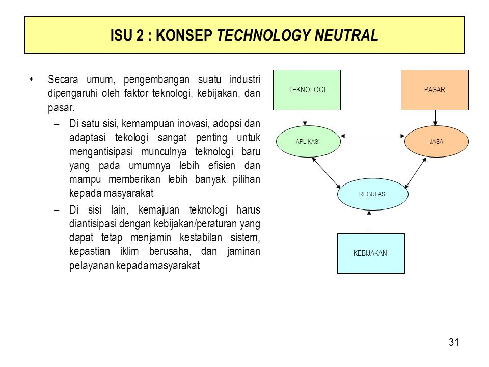 ISU 2 : KONSEP TECHNOLOGY NEUTRAL