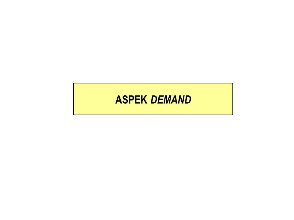 ASPEK DEMAND