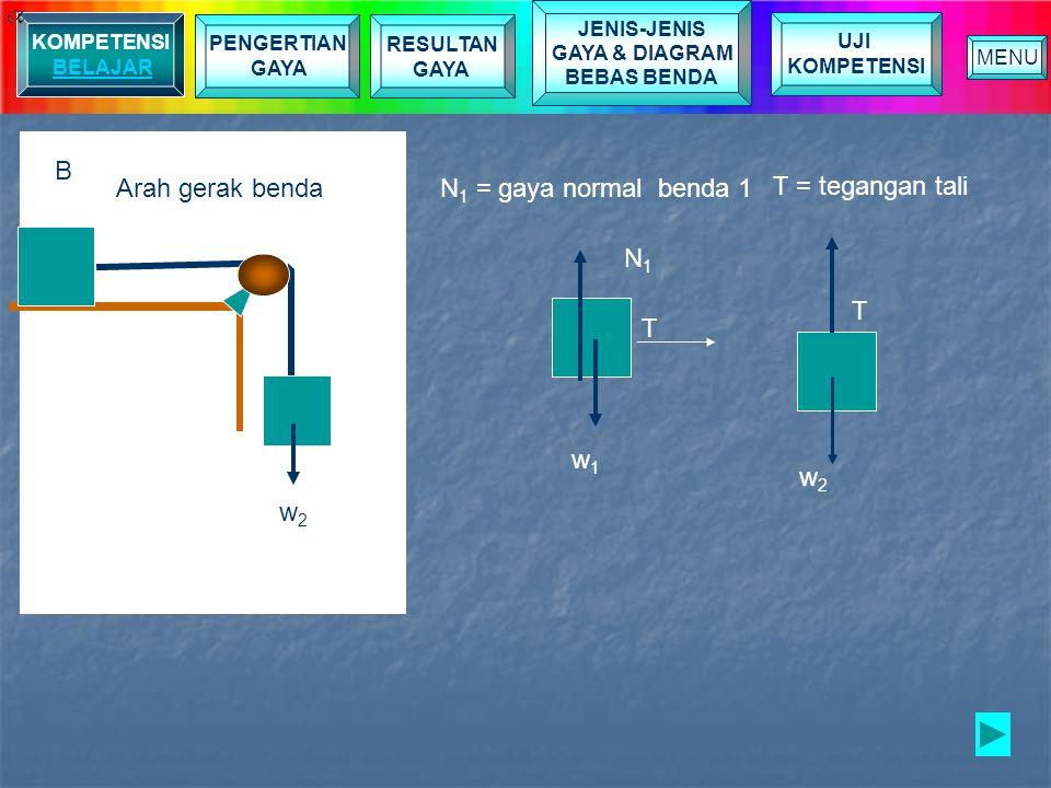 B Arah gerak benda N1 = gaya normal benda 1 T = tegangan tali N1 w2 T
