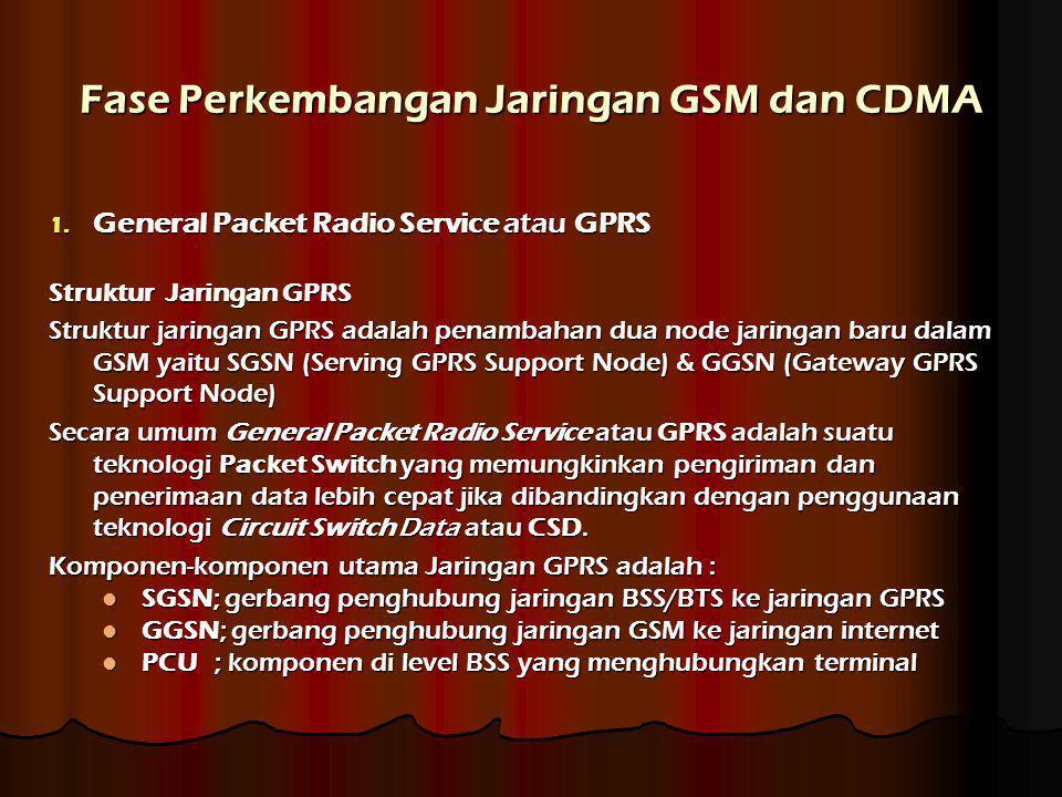 Fase Perkembangan Jaringan GSM dan CDMA