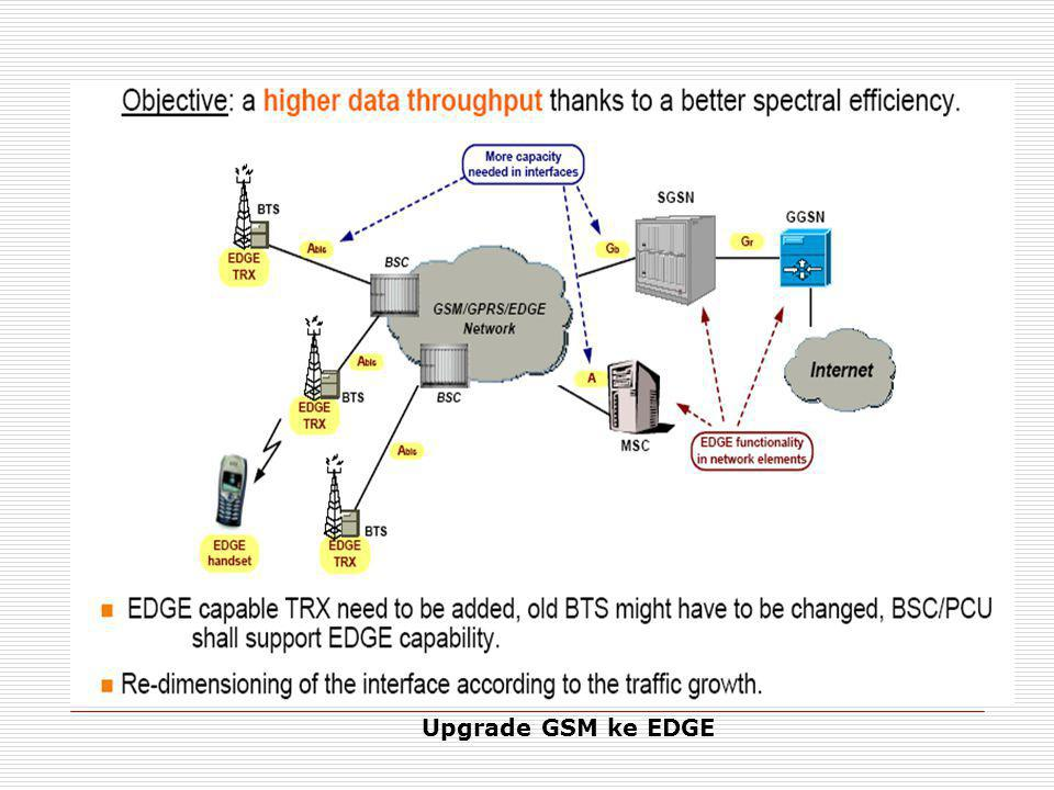 Upgrade GSM ke EDGE