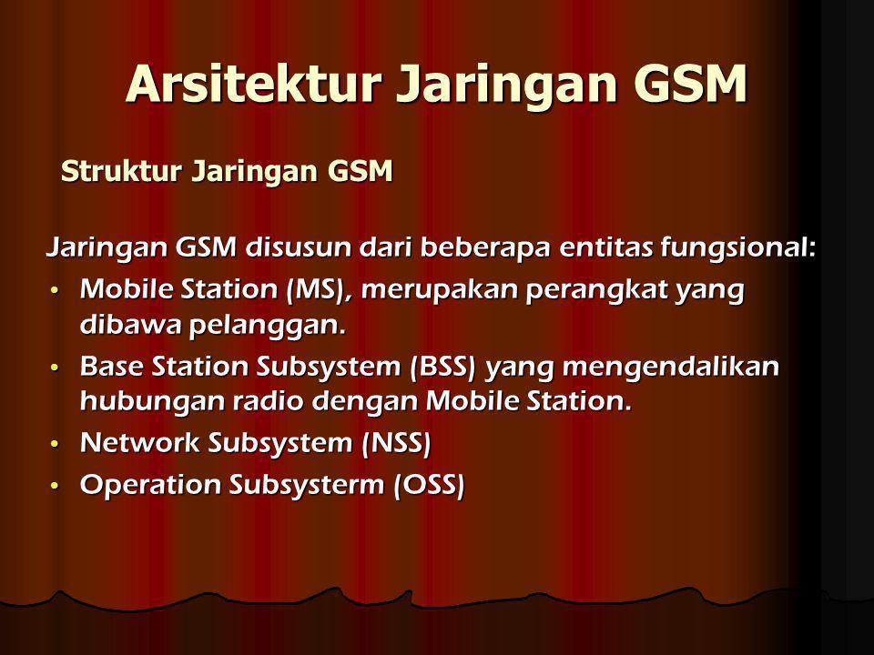 Arsitektur Jaringan GSM