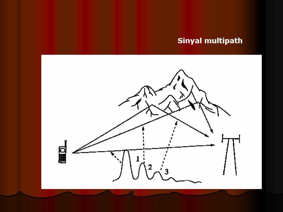 Sinyal multipath
