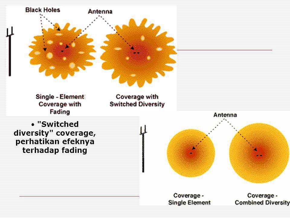 Switched diversity coverage, perhatikan efeknya terhadap fading