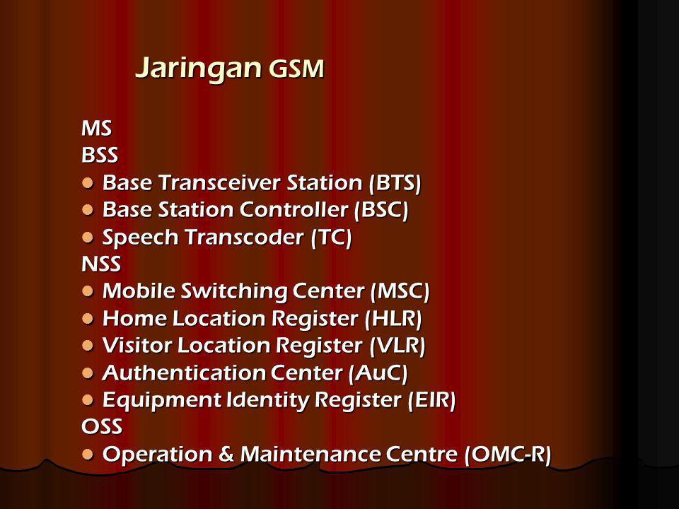 Jaringan GSM MS BSS Base Transceiver Station (BTS)