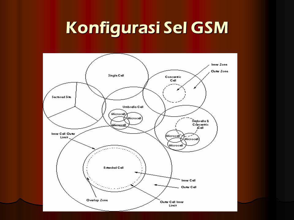 Konfigurasi Sel GSM