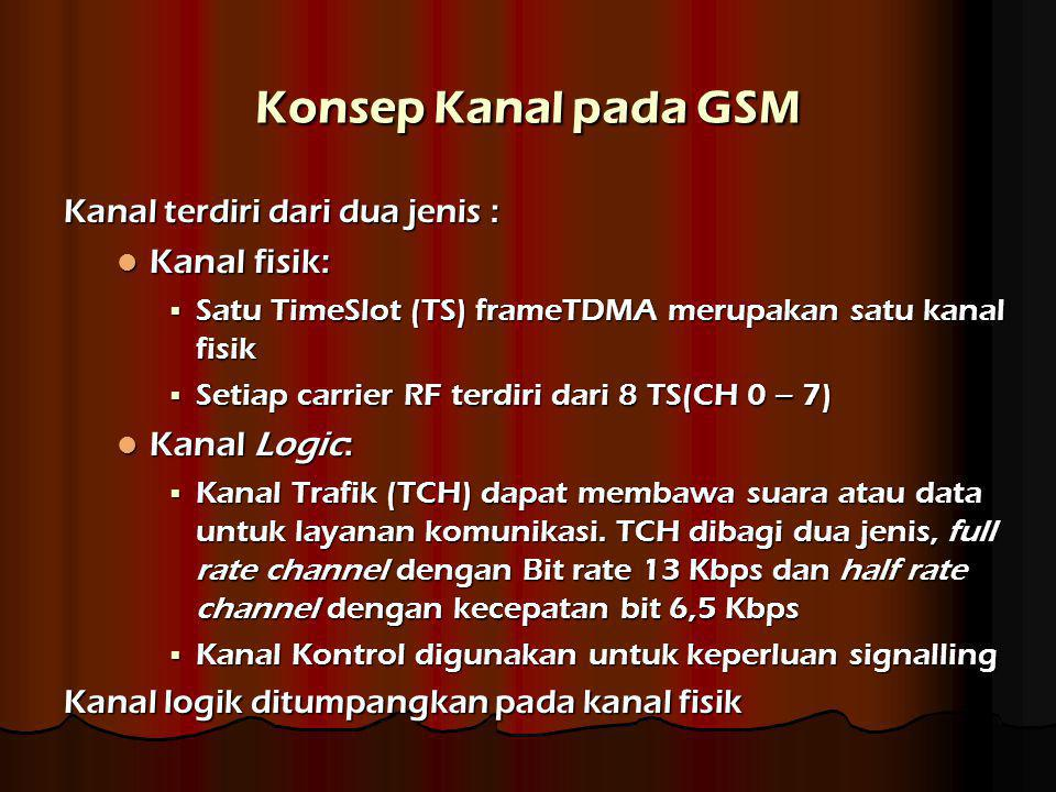 Konsep Kanal pada GSM Kanal fisik: Kanal Logic: