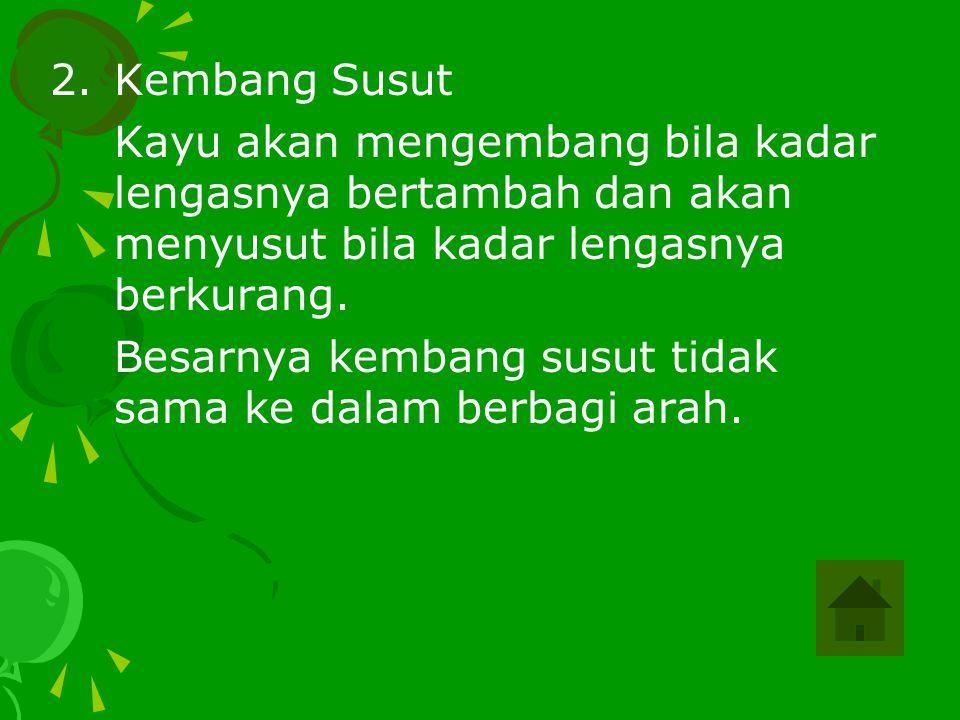 Kembang Susut Kayu akan mengembang bila kadar lengasnya bertambah dan akan menyusut bila kadar lengasnya berkurang.