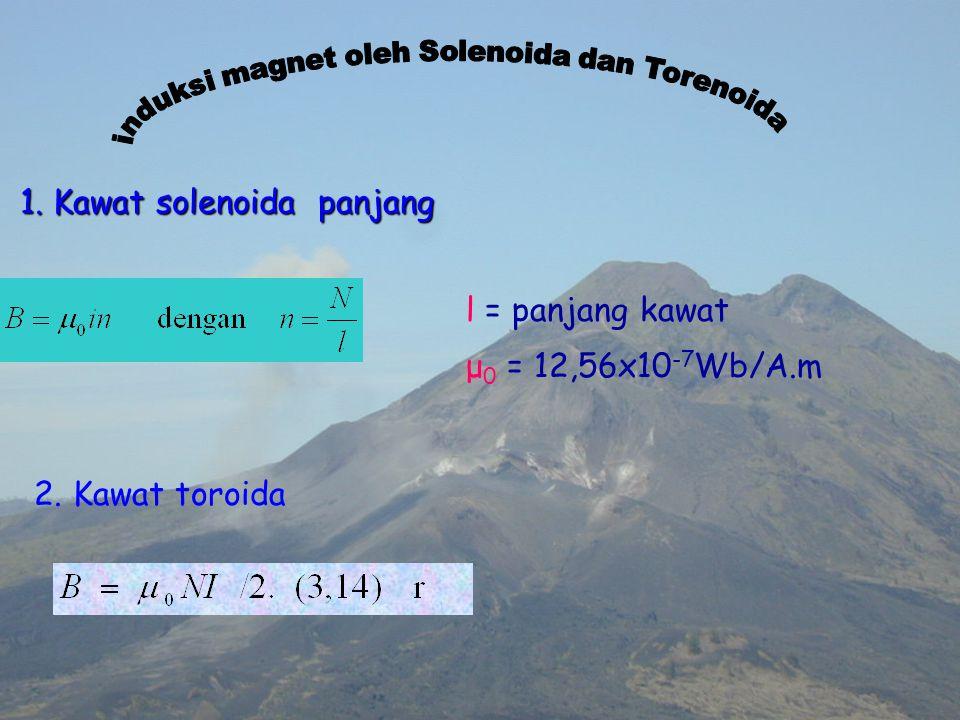 induksi magnet oleh Solenoida dan Torenoida
