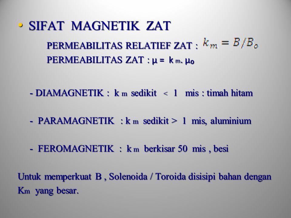 PERMEABILITAS RELATIEF ZAT :