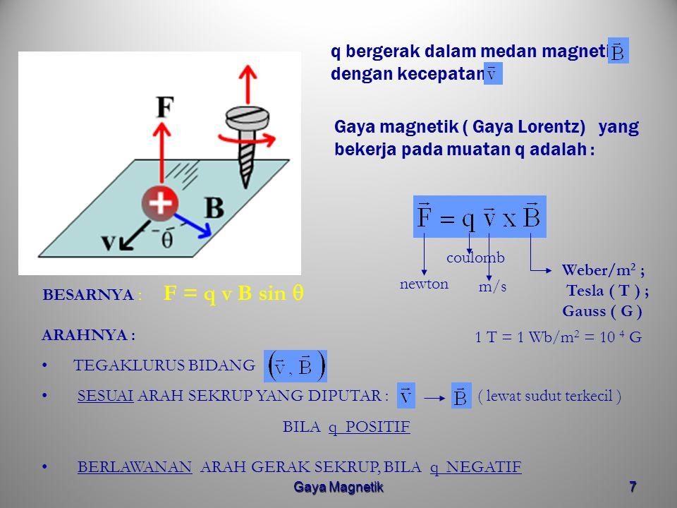 q bergerak dalam medan magnetik dengan kecepatan