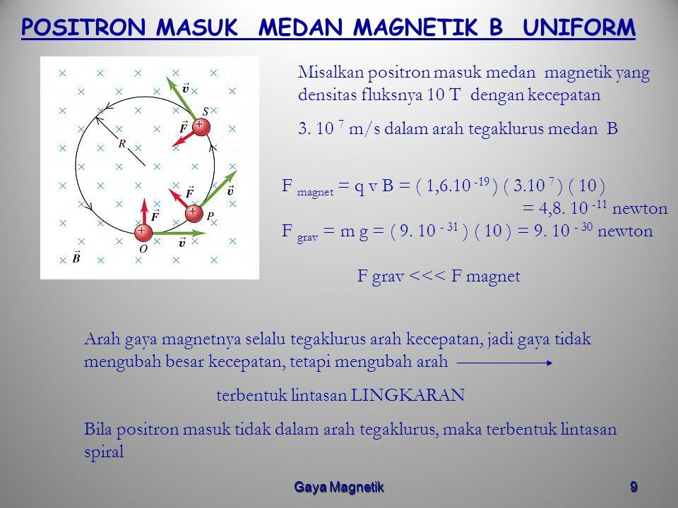 POSITRON MASUK MEDAN MAGNETIK B UNIFORM