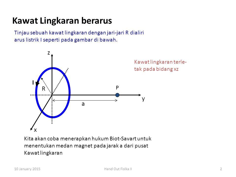 Kawat Lingkaran berarus