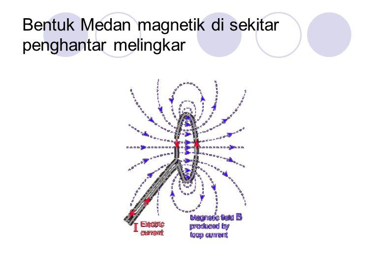 Bentuk Medan magnetik di sekitar penghantar melingkar