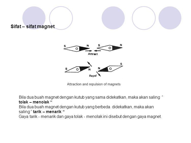 Sifat – sifat magnet Bila dua buah magnet dengan kutub yang sama didekatkan, maka akan saling tolak – menolak
