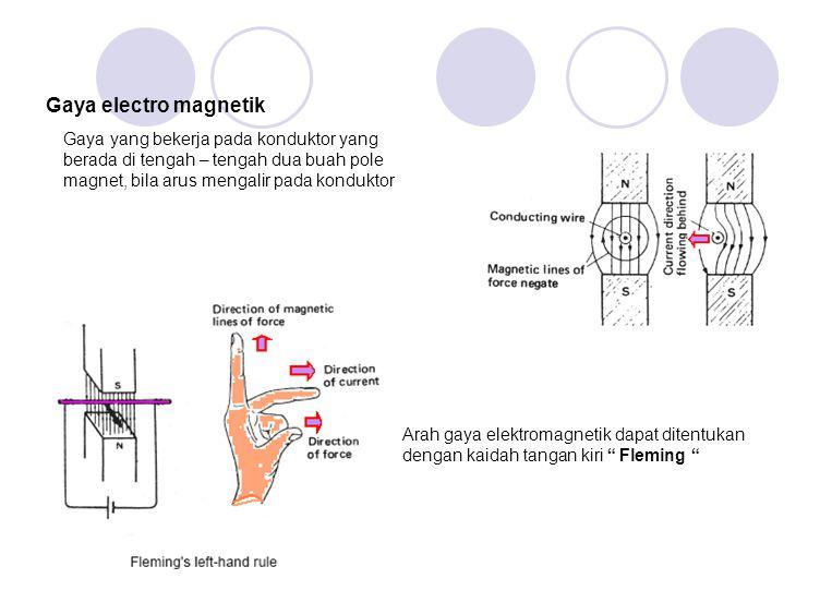 Gaya electro magnetik Gaya yang bekerja pada konduktor yang berada di tengah – tengah dua buah pole magnet, bila arus mengalir pada konduktor.