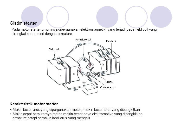 Sistim starter Karakteristik motor starter