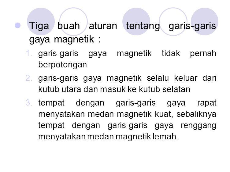 Tiga buah aturan tentang garis-garis gaya magnetik :