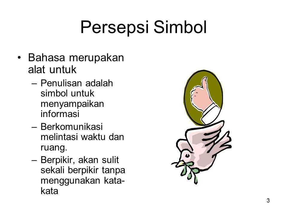 Persepsi Simbol Bahasa merupakan alat untuk