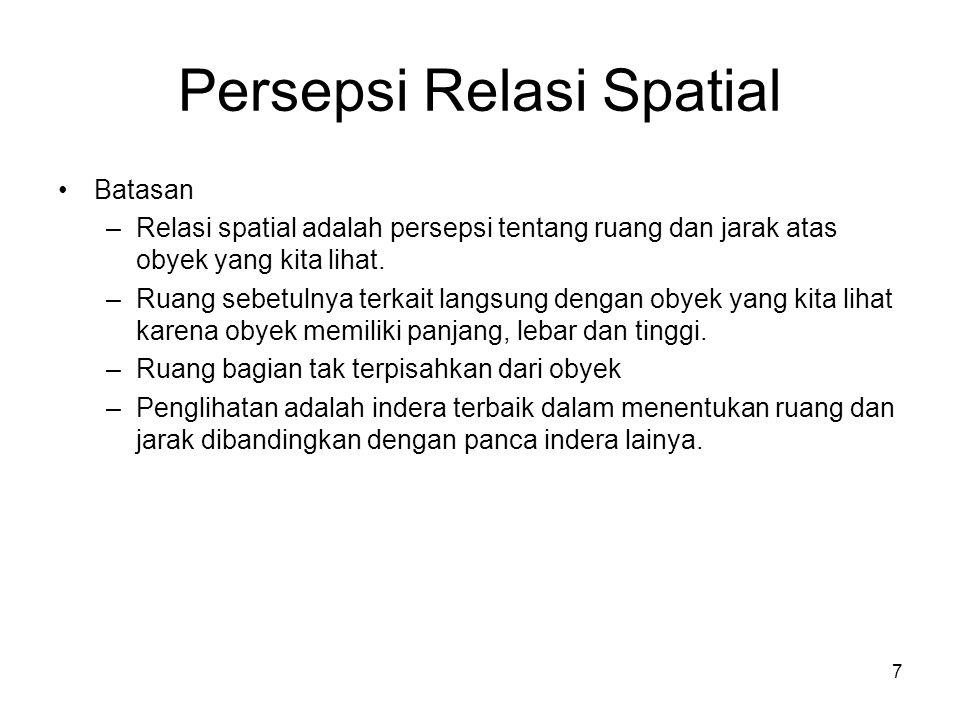 Persepsi Relasi Spatial