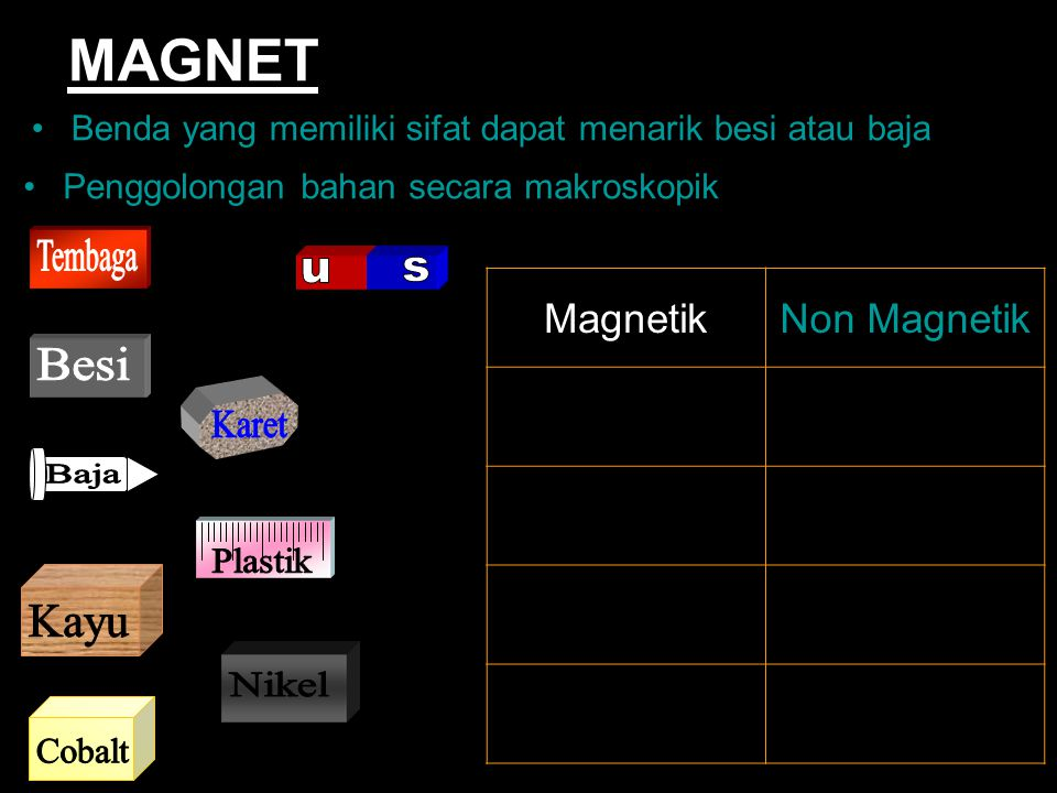 MAGNET Tembaga u s Besi Karet Baja Plastik Kayu Nikel Cobalt Magnetik