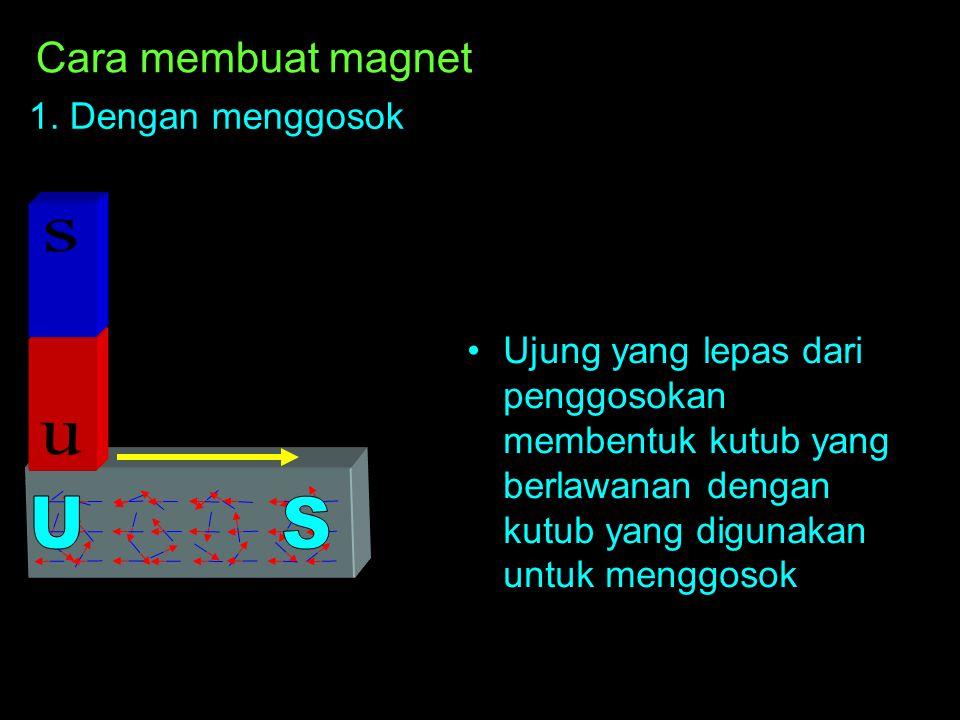 u s U S Cara membuat magnet 1. Dengan menggosok