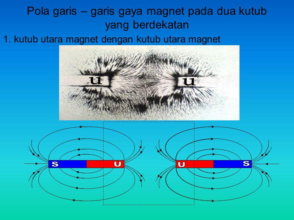 Pola garis – garis gaya magnet pada dua kutub yang berdekatan