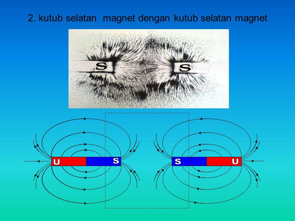 2. kutub selatan magnet dengan kutub selatan magnet
