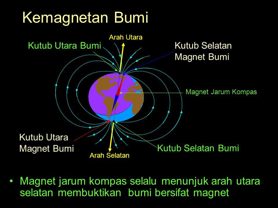 Kemagnetan Bumi Arah Utara. Kutub Utara Bumi. Kutub Selatan Magnet Bumi. Magnet Jarum Kompas. Kutub Utara Magnet Bumi.