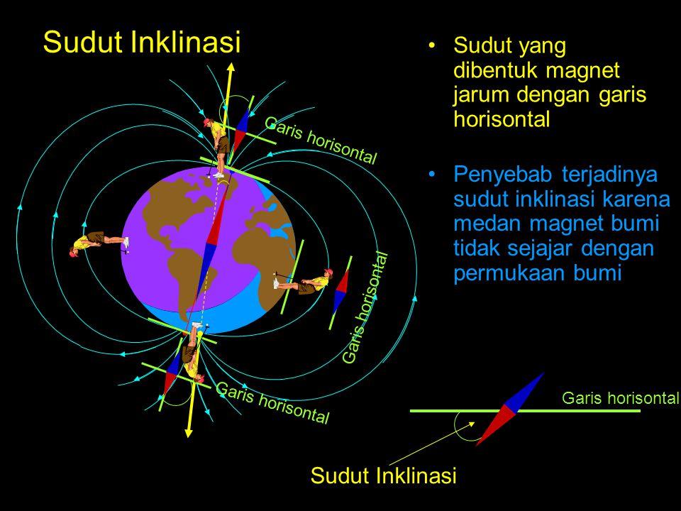 Sudut Inklinasi Sudut yang dibentuk magnet jarum dengan garis horisontal. Garis horisontal.