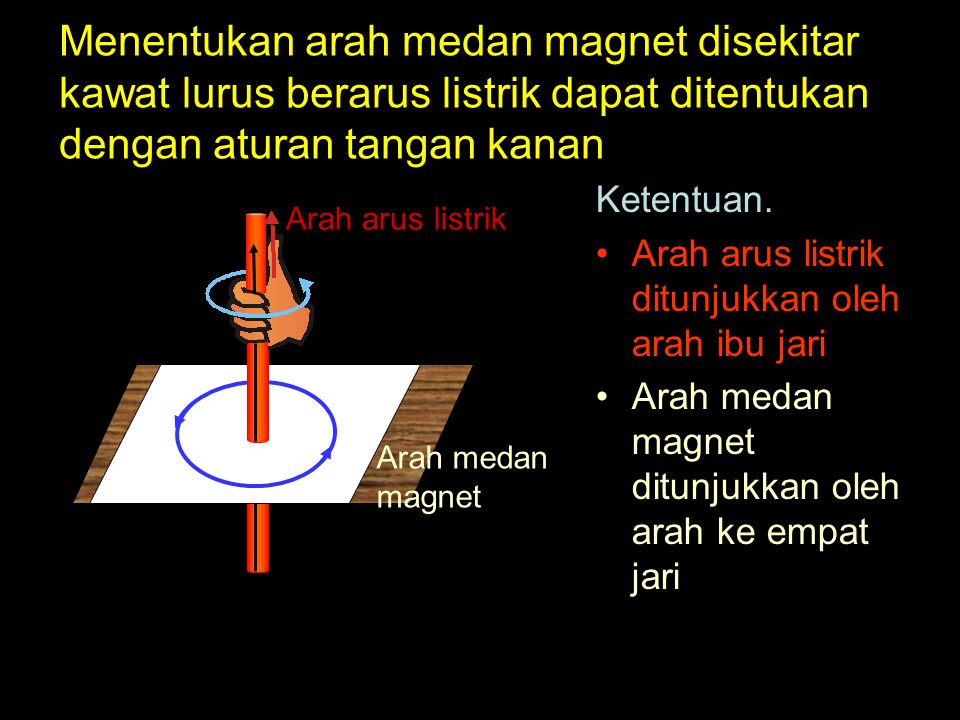 Menentukan arah medan magnet disekitar kawat lurus berarus listrik dapat ditentukan dengan aturan tangan kanan