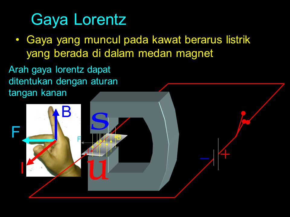 Gaya Lorentz Gaya yang muncul pada kawat berarus listrik yang berada di dalam medan magnet.