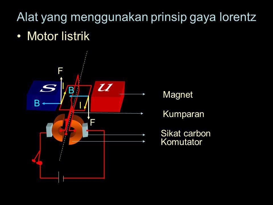 Alat yang menggunakan prinsip gaya lorentz