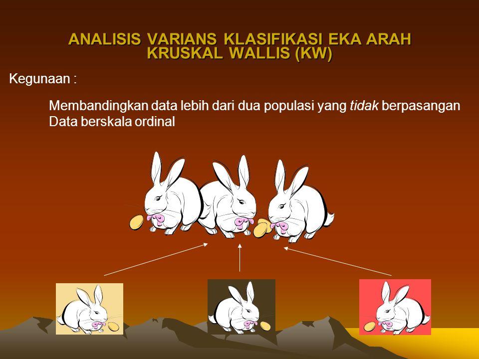 ANALISIS VARIANS KLASIFIKASI EKA ARAH KRUSKAL WALLIS (KW)